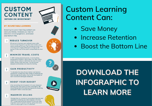 http://roundtablelearning.com/resource/infographic-the-roi-of-custom-content/