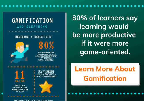 http://roundtablelearning.com/resource/infographic-gamification-and-elearning/
