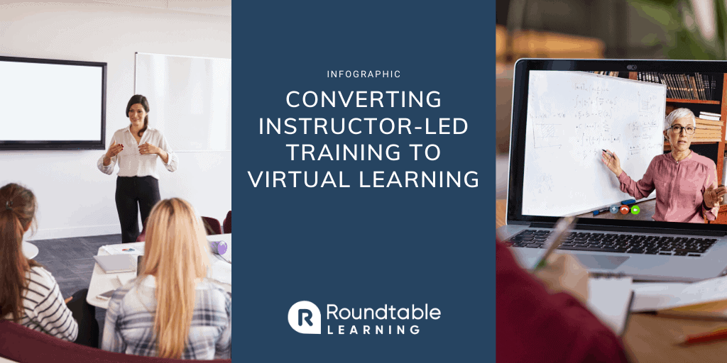 Converting Instructor-Led Training to Virtual Learning