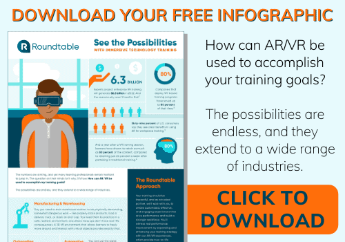 http://roundtablelearning.com/resource/infographic-use-cases-for-ar-vr/